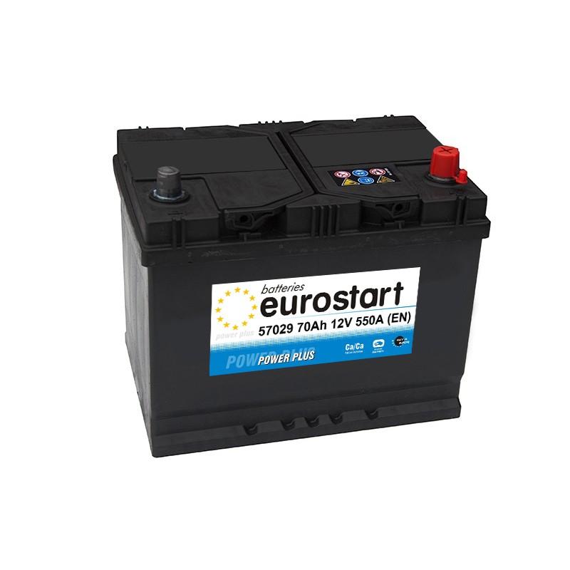 EUROSTART POWER PLUS 57029 70Ah akumuliatorius