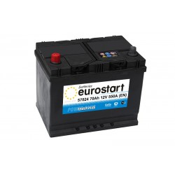 EUROSTART POWER PLUS 57024 70Ah akumuliatorius