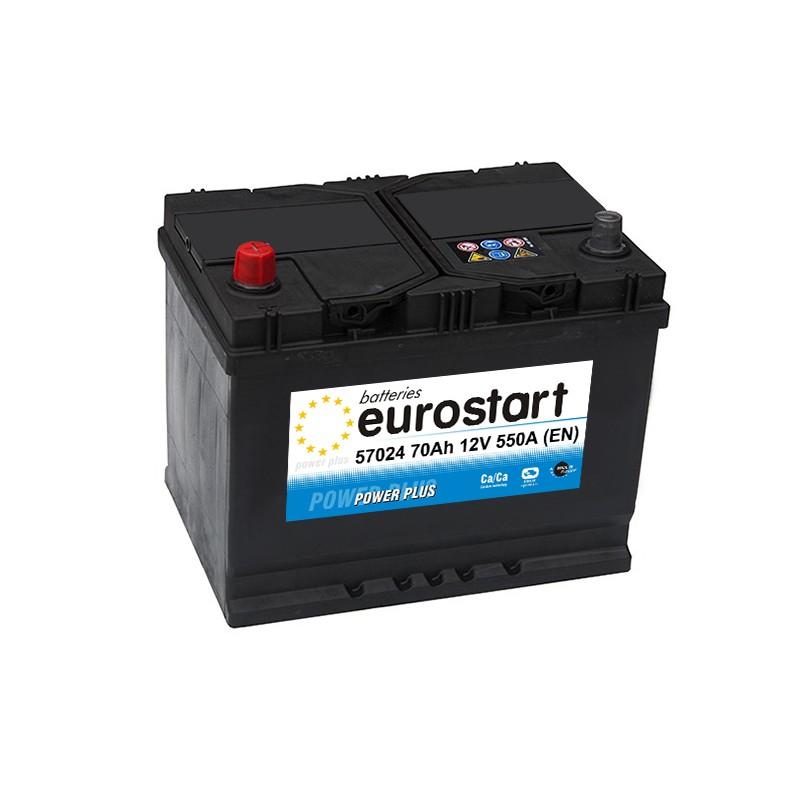 EUROSTART POWER PLUS 57024 70Ah akumuliatorius