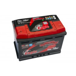 SZNAJDER PLUS 57519 75Ah battery